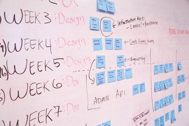 Estructuración de programas