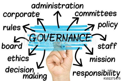 Gobernanza de los proyectos, programas y portafolios